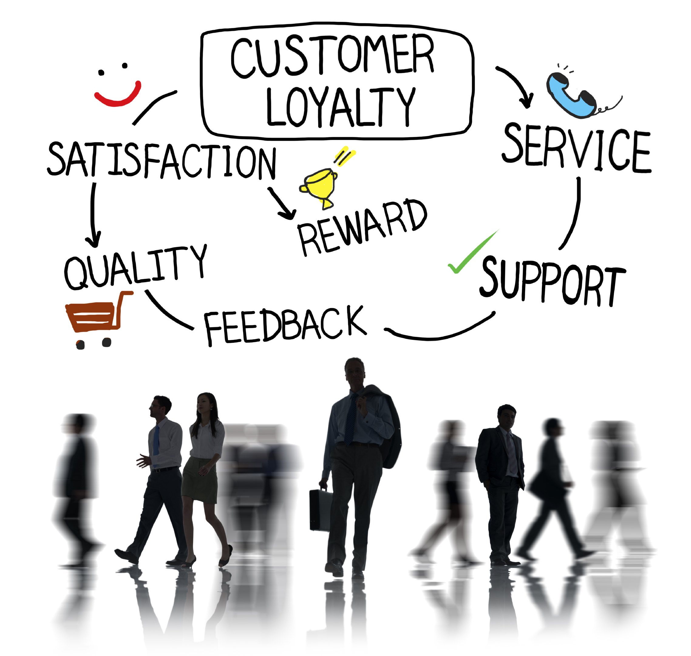 image and customer satisfaction Relationships between the brand image and customer satisfaction, brand image   keywords: brand image customer satisfaction loyalty intention retailers.
