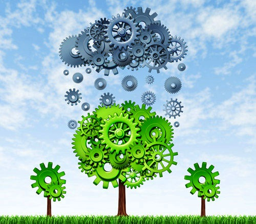 manufacturing sustainability lean